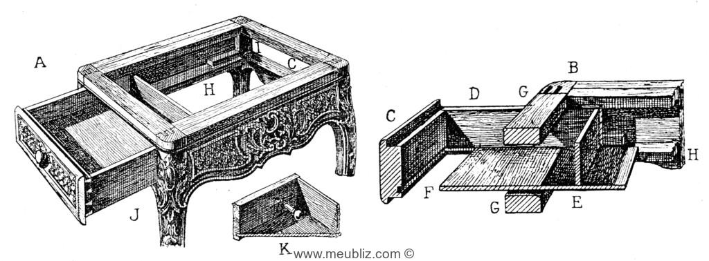 d finition d 39 un tiroir. Black Bedroom Furniture Sets. Home Design Ideas