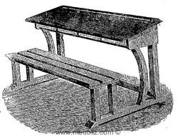 Le Pupitre Ou Table Banc Décolier à Lorigine Du Mobilier Scolaire