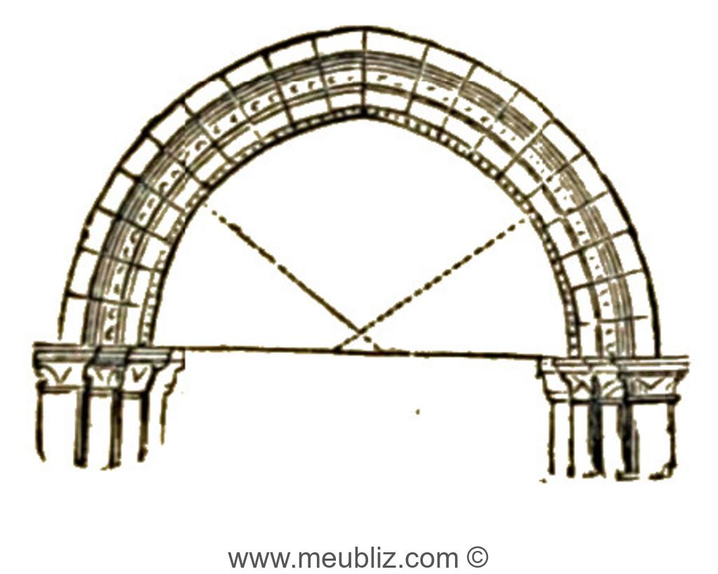 Linteau En Arc De Cercle définition d'un arc brisé - l'ogive pour élancer la structure