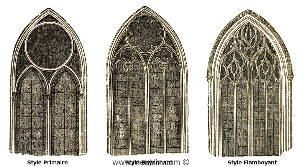 D finition du style gothique for Architecture gothique definition