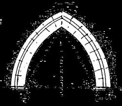D finition d 39 une ogive symbole de l 39 art gothique for Definition art gothique