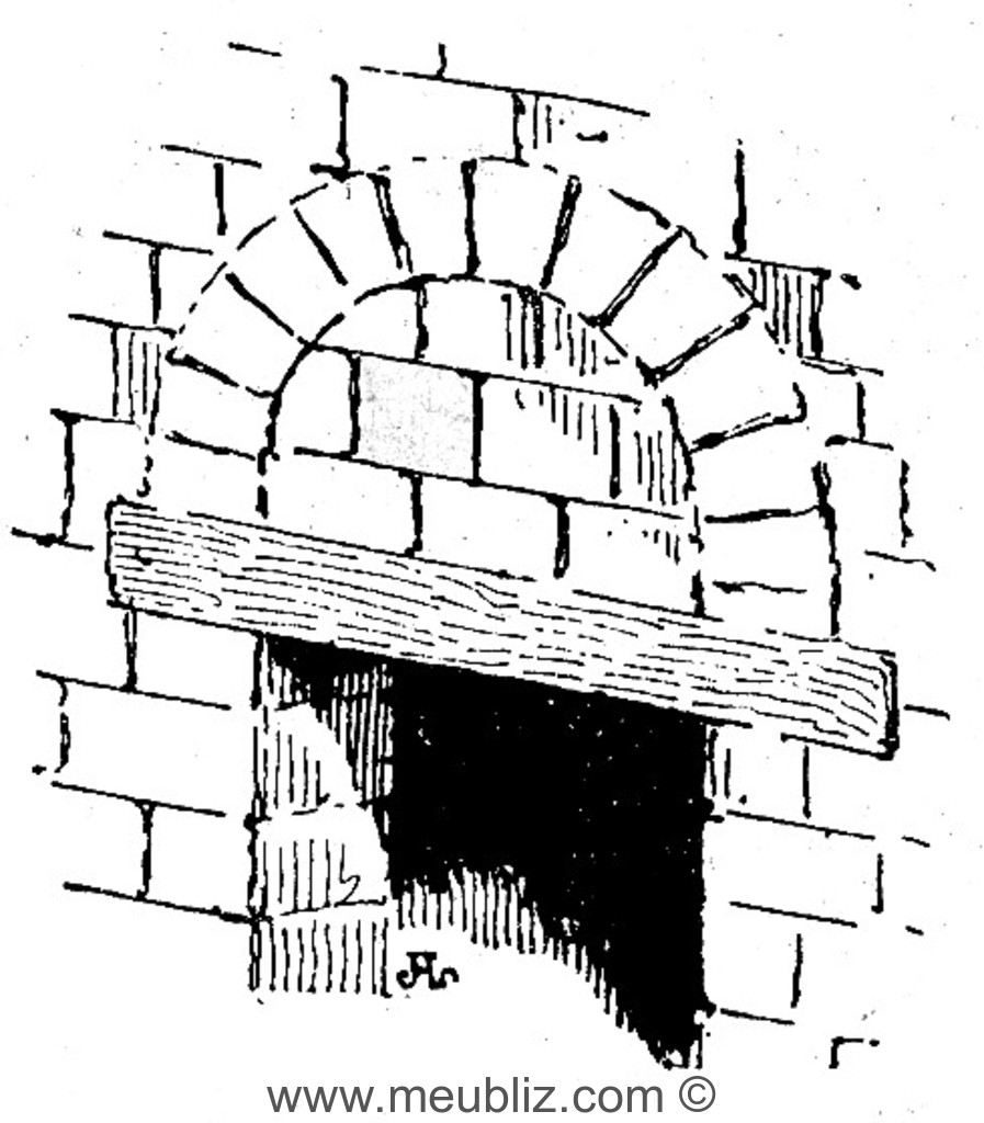 Linteau En Arc De Cercle définition de l'arc de décharge