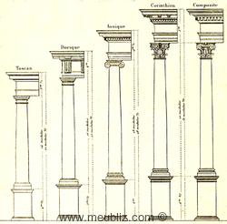 Les ordres classiques de l 39 architecture antique dorique for Architecture classique definition