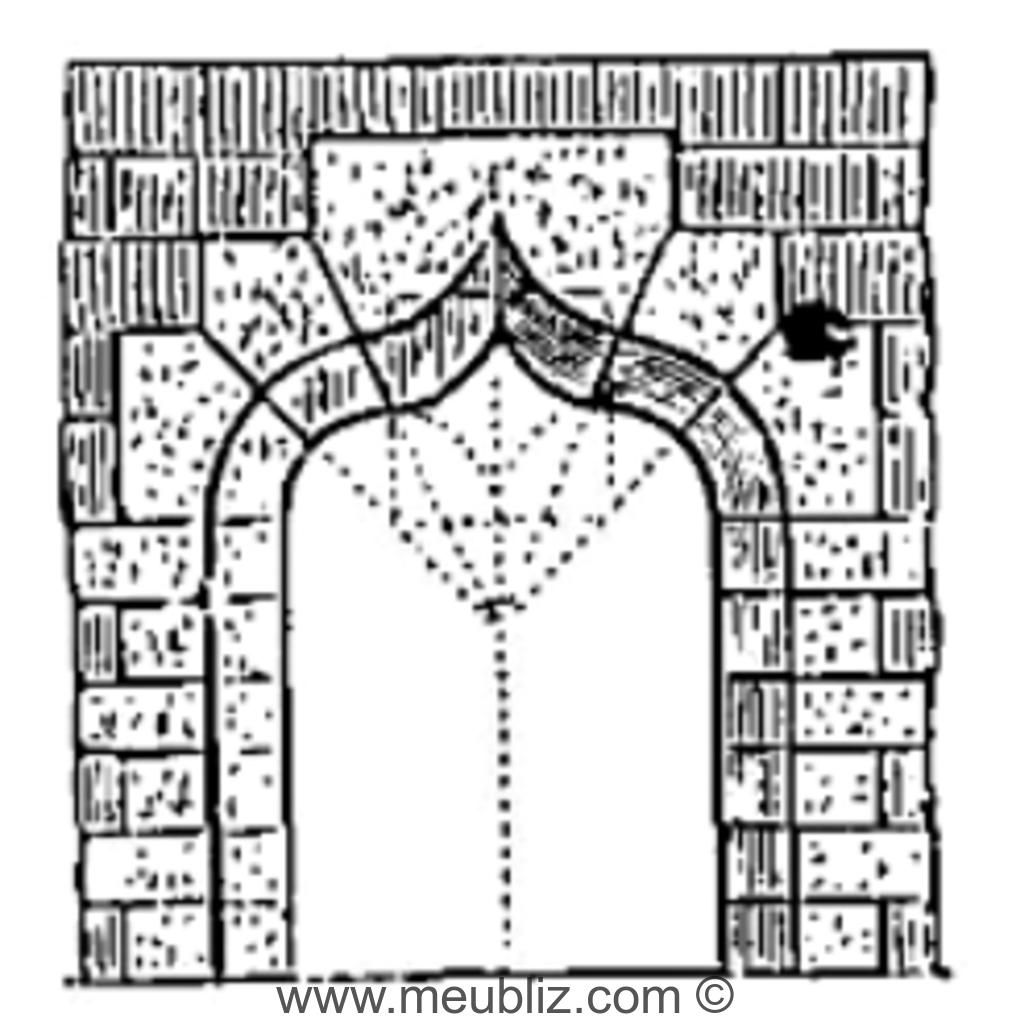 Linteau En Arc De Cercle définition de l'arc en accolade - forme du style ogival