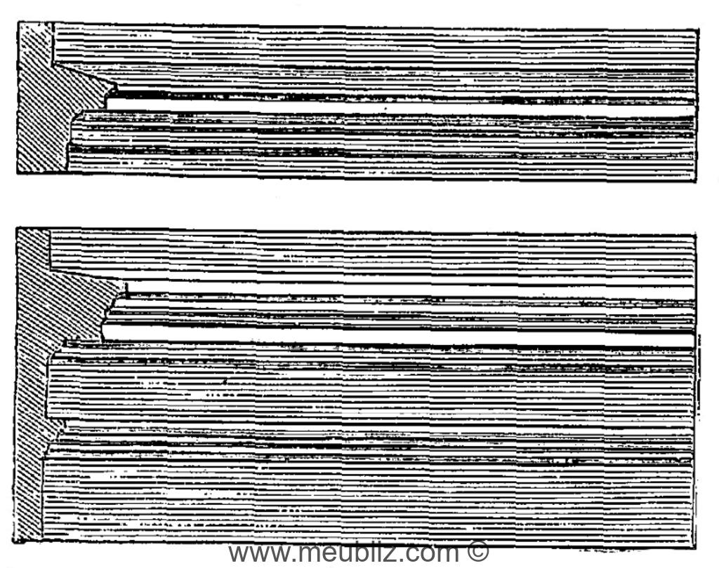 Fenetre En Bandeau Definition définition d'un bandeau
