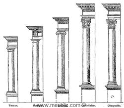 Les ordres classiques architecturaux de l 39 antiquit for Architecture classique definition