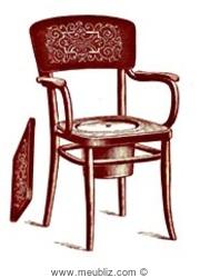 Meuble Ancien Et Design Identifiez Facilement Tous Les