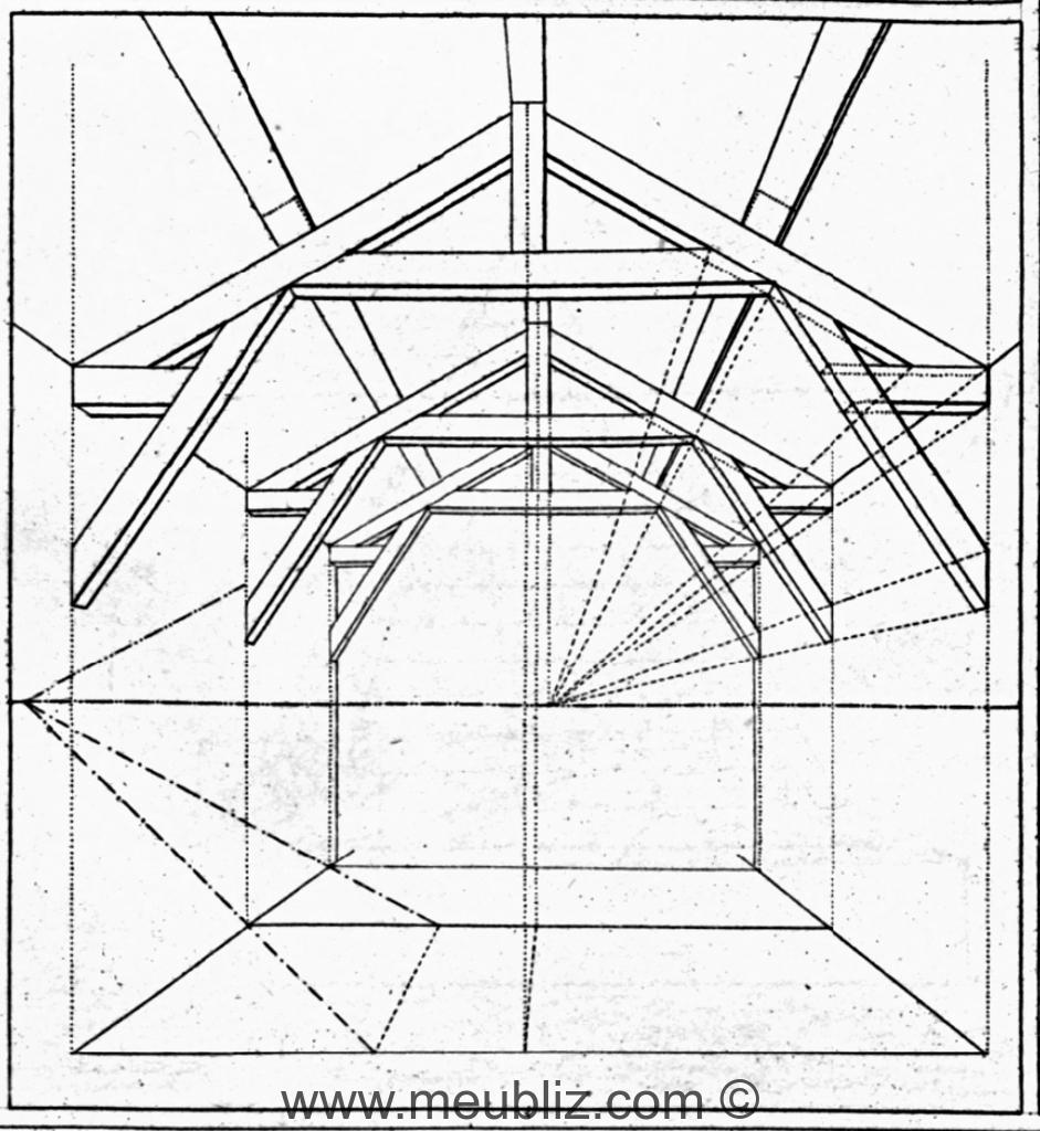 Définition d\'une perspective linéaire
